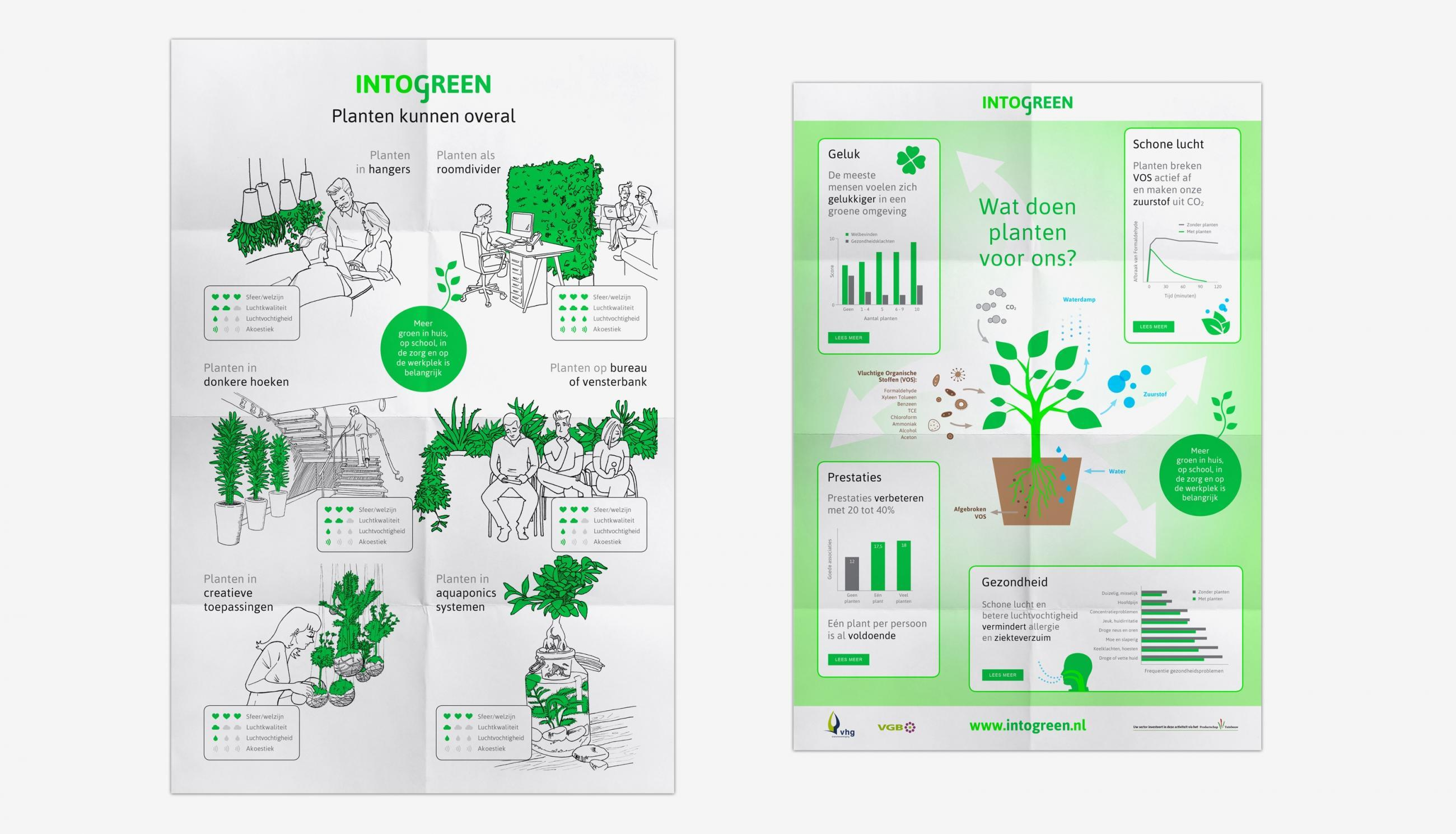Infographic Intogreen